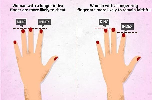 Απιστία: Η τάση της γυναίκας να απατήσει φαίνεται στα δάκτυλα